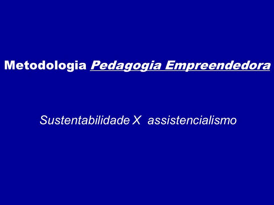 Sustentabilidade X assistencialismo Metodologia Pedagogia Empreendedora