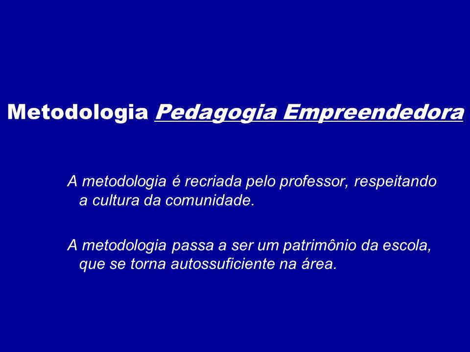 A metodologia é recriada pelo professor, respeitando a cultura da comunidade. A metodologia passa a ser um patrimônio da escola, que se torna autossuf