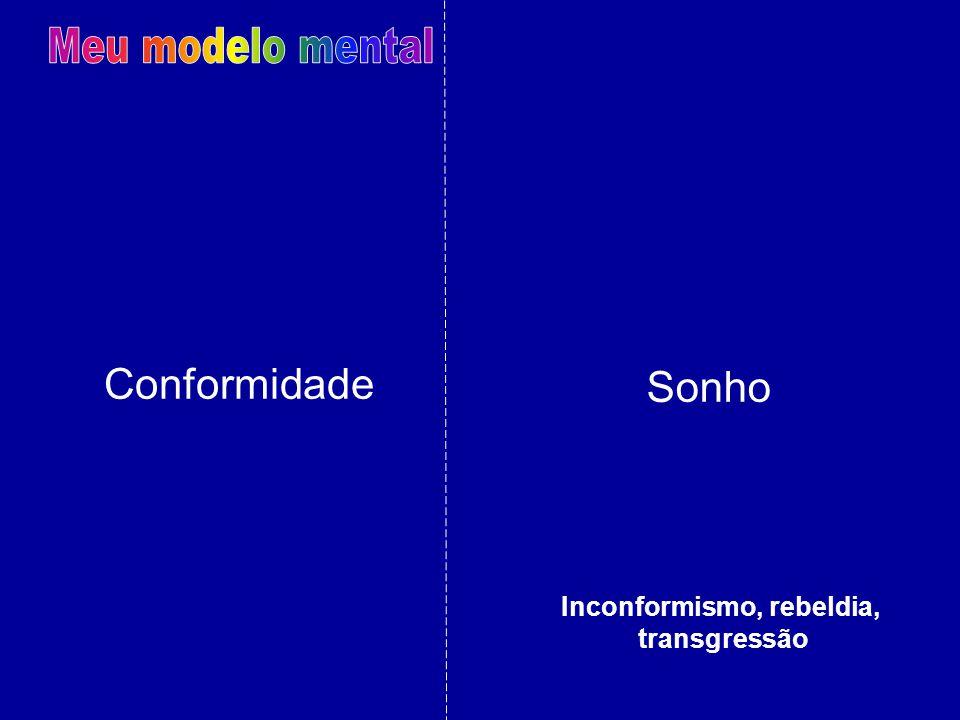 Sonho Inconformismo, rebeldia, transgressão Conformidade
