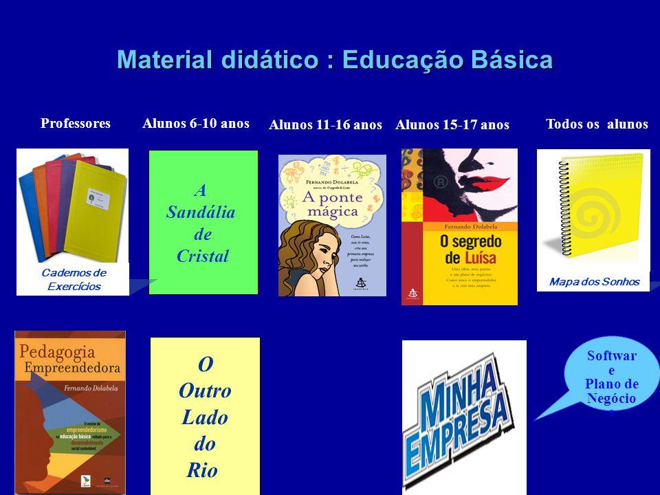 Material didático : Educação Básica Alunos 15-17 anos Professores Alunos 11-16 anos Todos os alunos Alunos 6-10 anos A Sandália de Cristal O Outro Lad