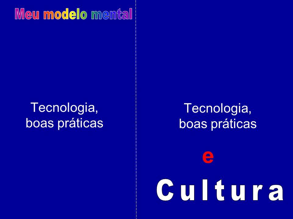Tecnologia, boas práticas Tecnologia, boas práticas e