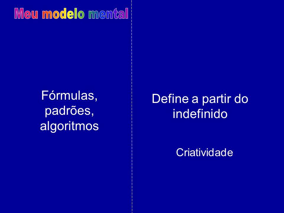 Fórmulas, padrões, algoritmos Define a partir do indefinido Criatividade