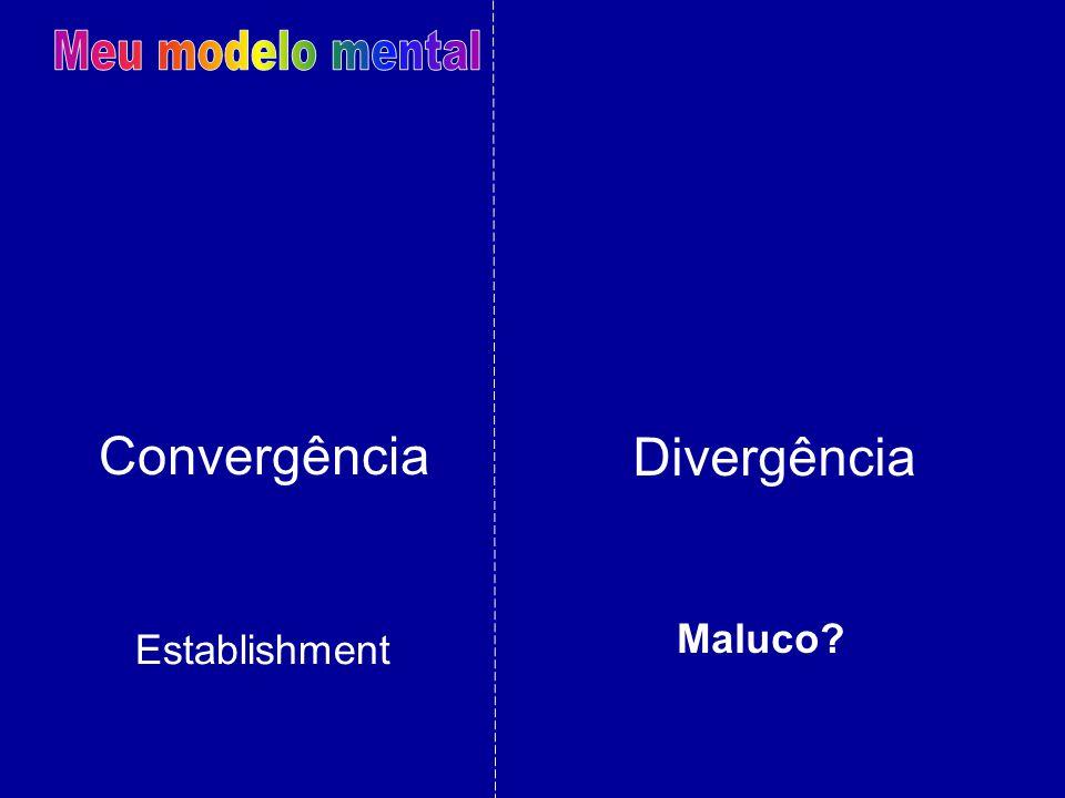 Convergência Maluco? Establishment Divergência