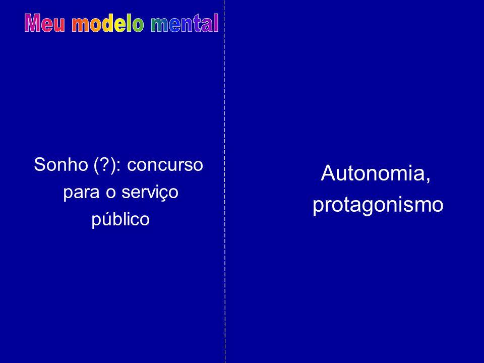 Sonho (?): concurso para o serviço público Autonomia, protagonismo