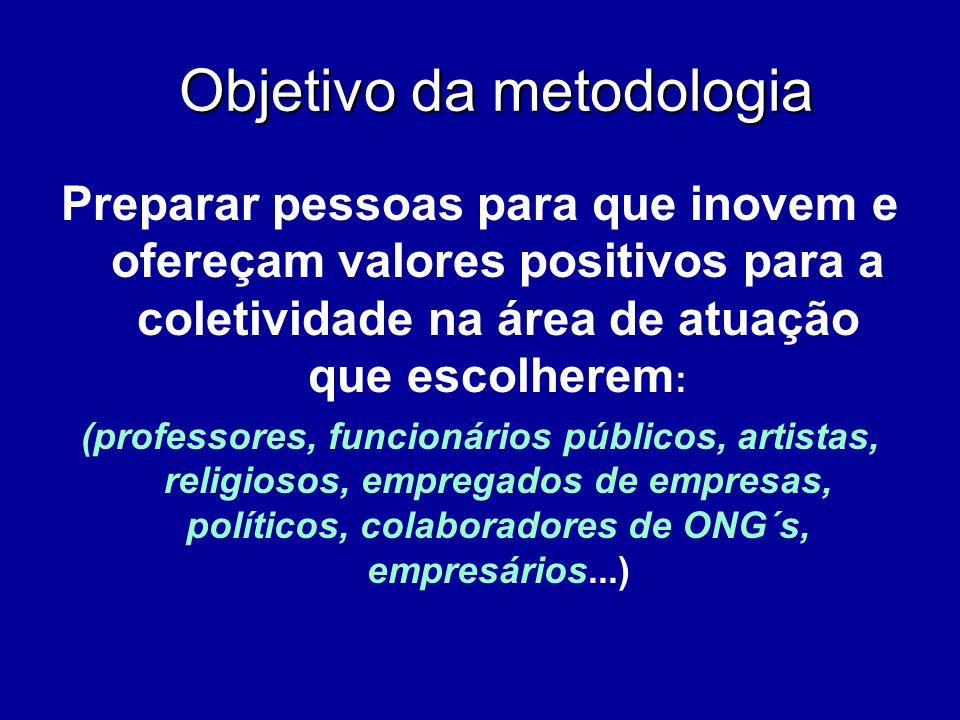 Objetivo da metodologia Preparar pessoas para que inovem e ofereçam valores positivos para a coletividade na área de atuação que escolherem : (profess