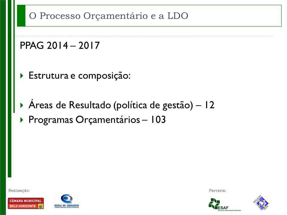 Realização: Parceria: PPAG 2014 – 2017 Estrutura e composição: Áreas de Resultado (política de gestão) – 12 Programas Orçamentários – 103 O Processo Orçamentário e a LDO