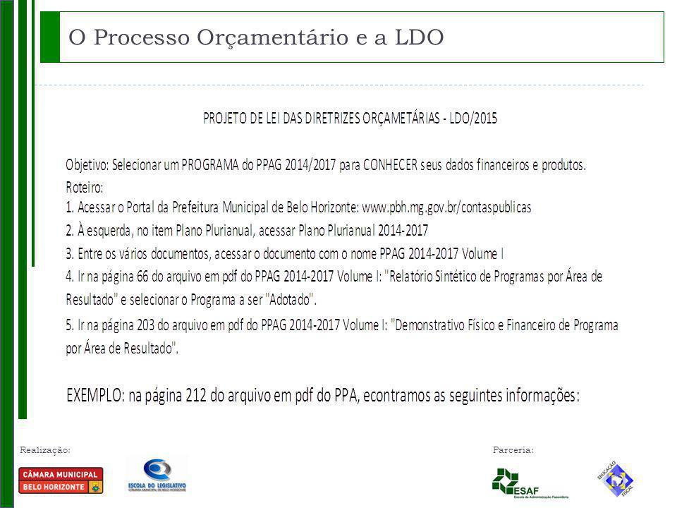 Realização: Parceria: O Processo Orçamentário e a LDO