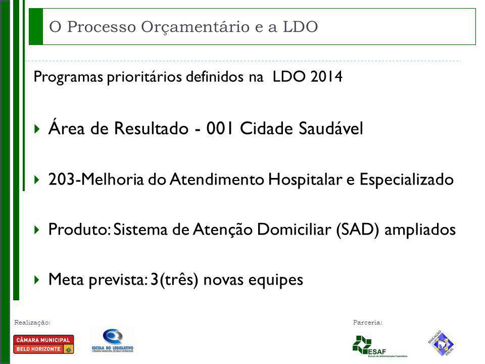 Realização: Parceria: Programas prioritários definidos na LDO 2014 Área de Resultado - 001 Cidade Saudável 203-Melhoria do Atendimento Hospitalar e Es