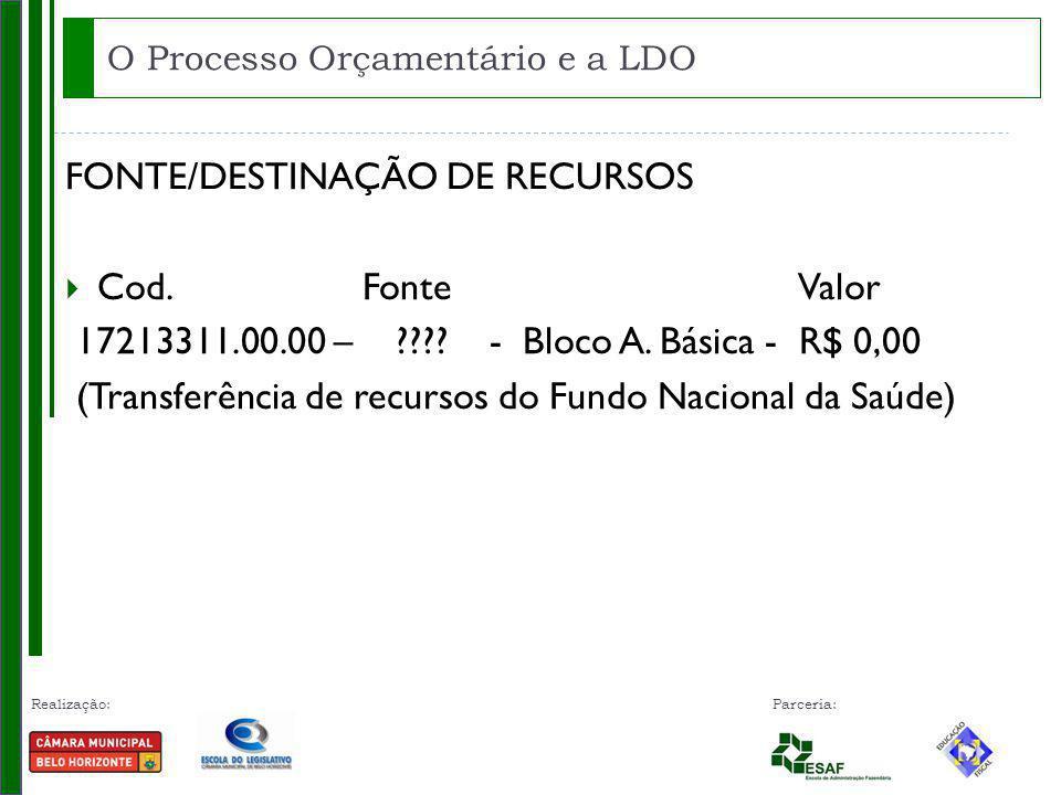 Realização: Parceria: FONTE/DESTINAÇÃO DE RECURSOS Cod.