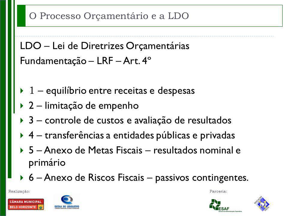 Realização: Parceria: LDO – Lei de Diretrizes Orçamentárias Fundamentação – LRF – Art. 4º 1 – equilíbrio entre receitas e despesas 2 – limitação de em