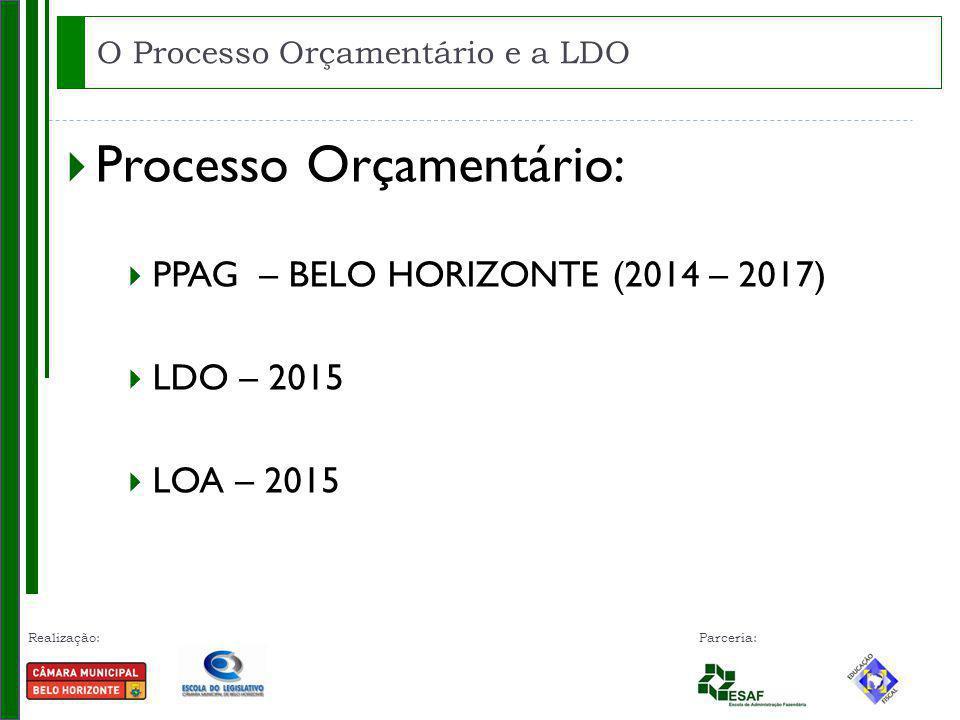 Realização: Parceria: Processo Orçamentário: PPAG – BELO HORIZONTE (2014 – 2017) LDO – 2015 LOA – 2015 O Processo Orçamentário e a LDO