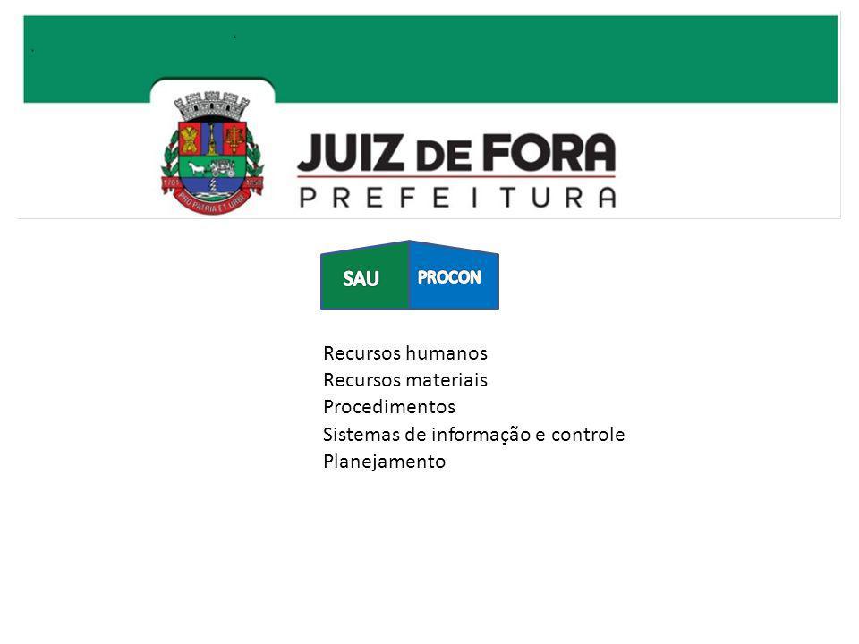 Recursos Humanos Disponibilização de todos os fiscais lotados atualmente no SAU/DFAU para realização de serviços de apuração de práticas infrativas.