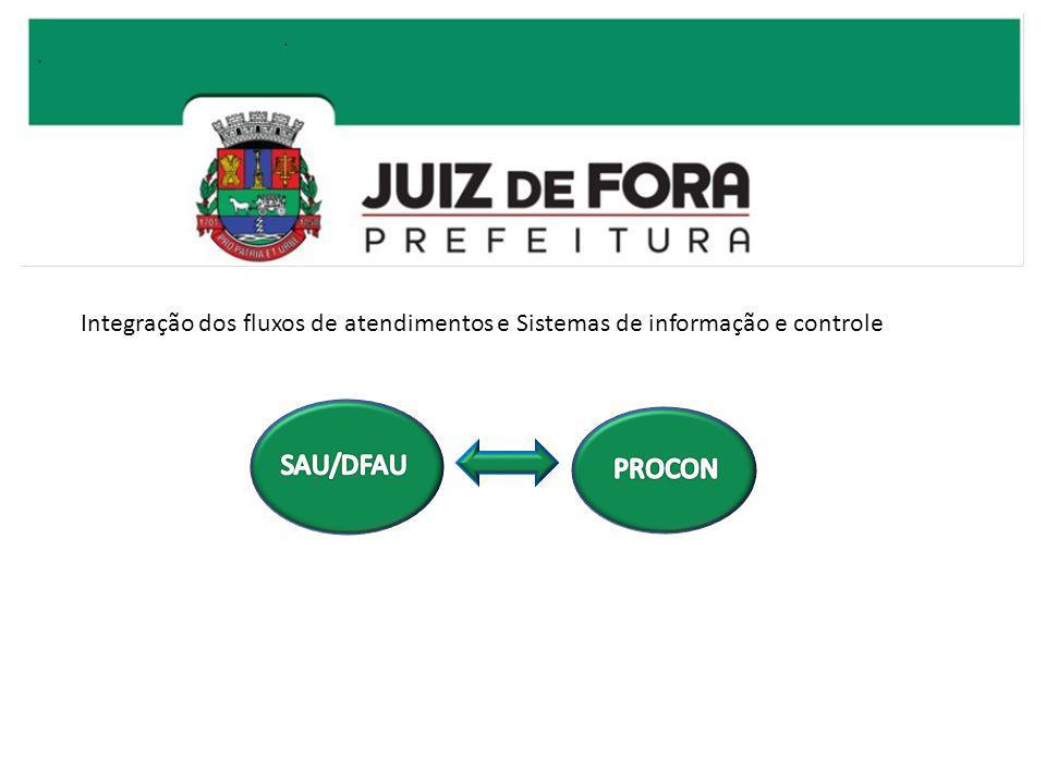 Sistemas de informação e controle SINDEC – Trata-se de um sistema de âmbito nacional, utilizado pelo PROCON/JF, que registra as demandas do consumidor e processa apuração de práticas infrativas.
