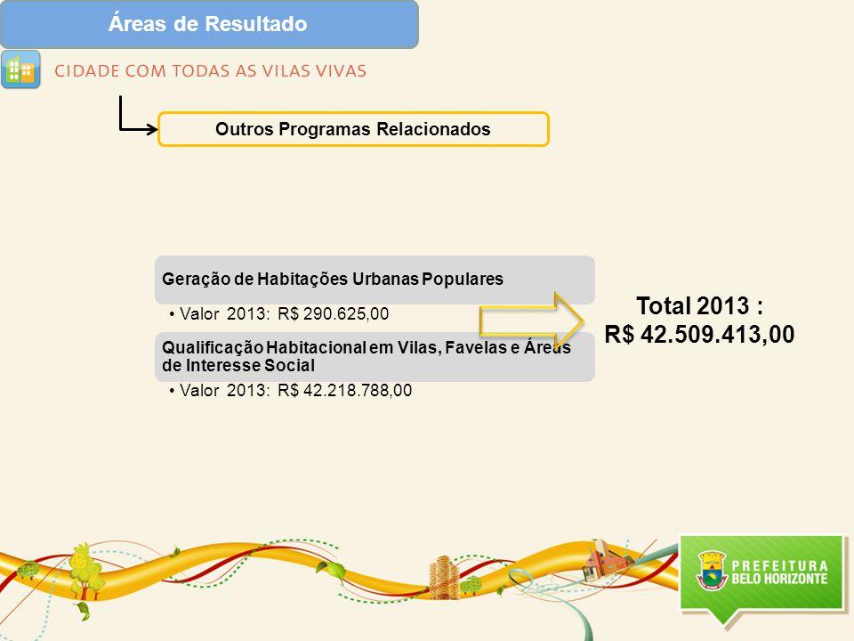 Áreas de Resultado Outros Programas Relacionados Geração de Habitações Urbanas Populares Valor 2013: R$ 290.625,00 Qualificação Habitacional em Vilas, Favelas e Áreas de Interesse Social Valor 2013: R$ 42.218.788,00 Total 2013 : R$ 42.509.413,00