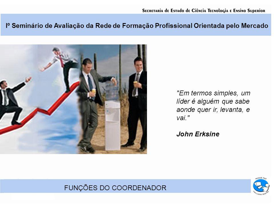 Iº Seminário de Avaliação da Rede de Formação Profissional Orientada pelo Mercado FUNÇÕES DO COORDENADOR Em termos simples, um líder é alguém que sabe aonde quer ir, levanta, e vai. John Erksine