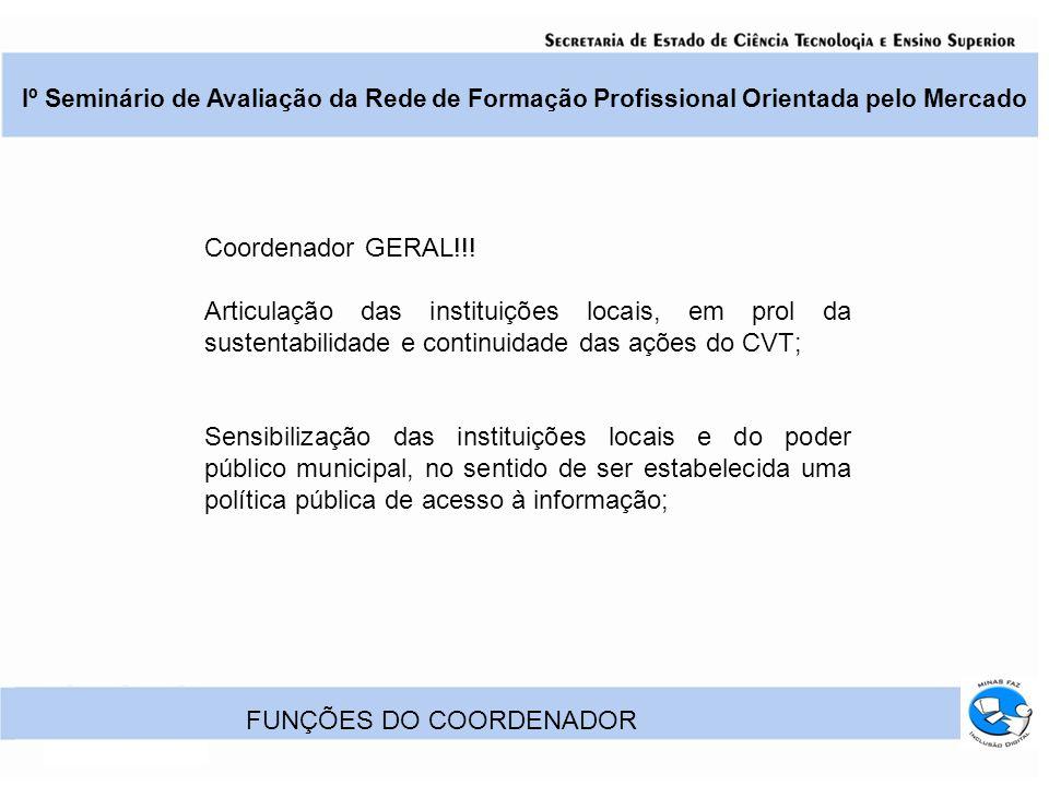 Iº Seminário de Avaliação da Rede de Formação Profissional Orientada pelo Mercado FUNÇÕES DO COORDENADOR Coordenador GERAL!!.