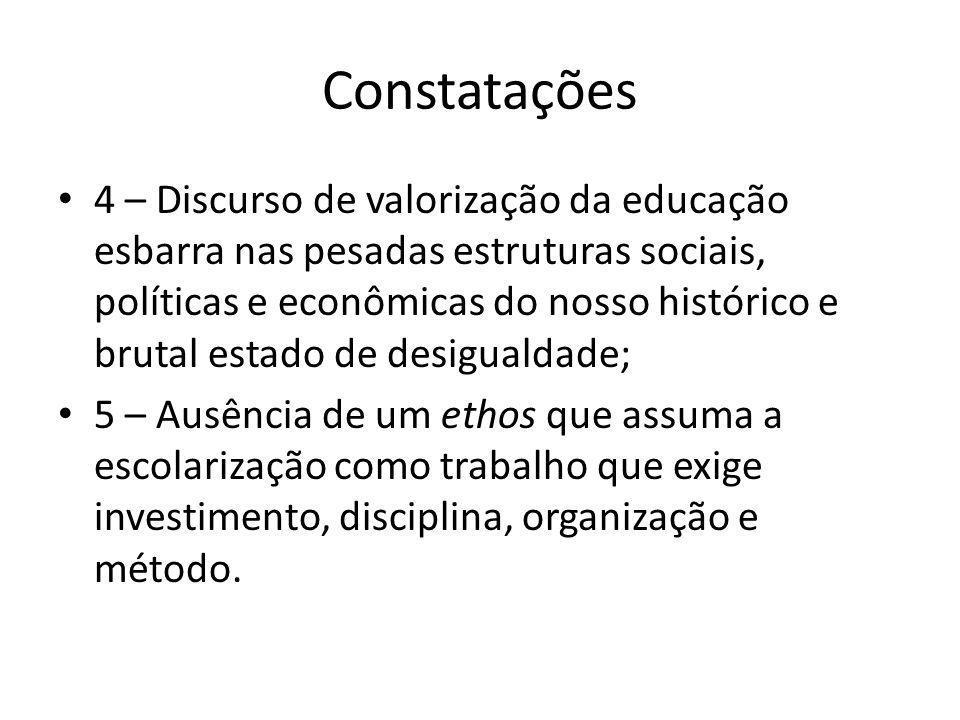 Constatações 4 – Discurso de valorização da educação esbarra nas pesadas estruturas sociais, políticas e econômicas do nosso histórico e brutal estado