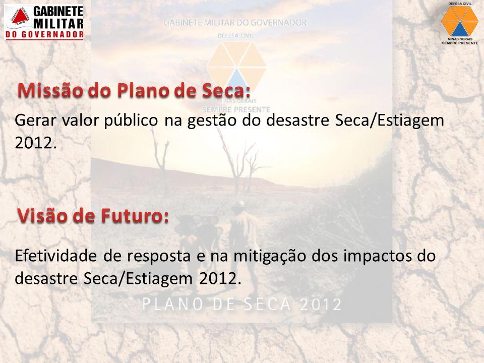 Gerar valor público na gestão do desastre Seca/Estiagem 2012.