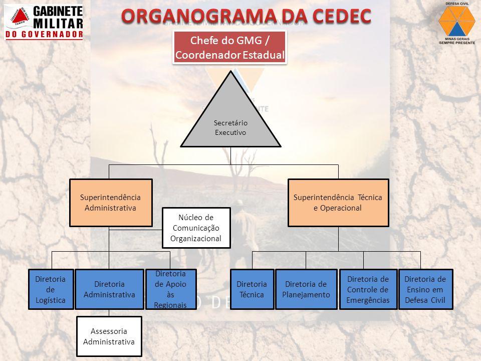 Implementar o processo de gestão do depósito avançado de Montes Claros: