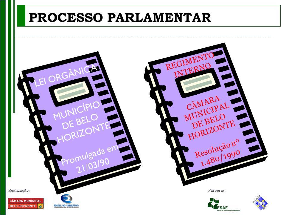 Realização: Parceria: MUNICÍPIO DE BELO HORIZONTE Promulgada em 21/03/90 LEI ORGÂNICA REGIMENTO INTERNO CÂMARA MUNICIPAL DE BELO HORIZONTE Resolução n