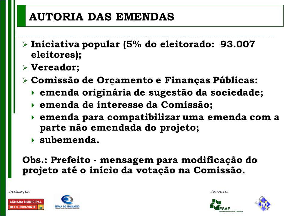 Realização: Parceria: Iniciativa popular (5% do eleitorado: 93.007 eleitores); Vereador; Comissão de Orçamento e Finanças Públicas: emenda originária