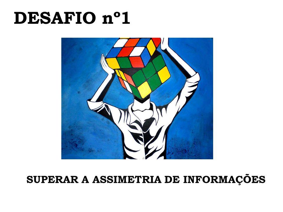 DESAFIO nº 2 NÃO ENTRAR EM PÂNICO DEVIDO AO VOLUME DE INFORMAÇÕES