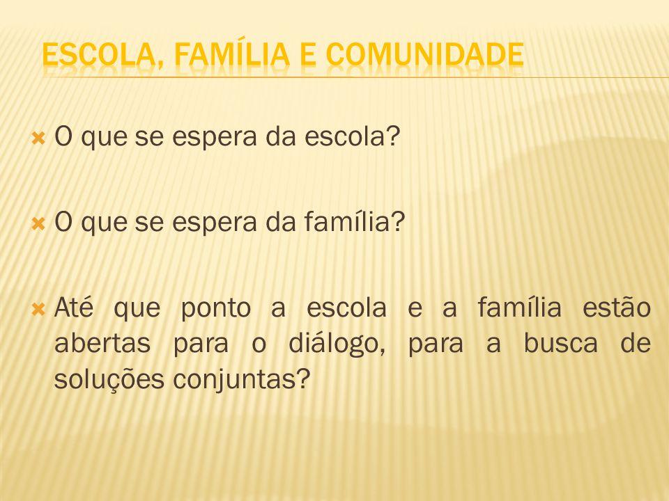 O que se espera da escola? O que se espera da família? Até que ponto a escola e a família estão abertas para o diálogo, para a busca de soluções conju
