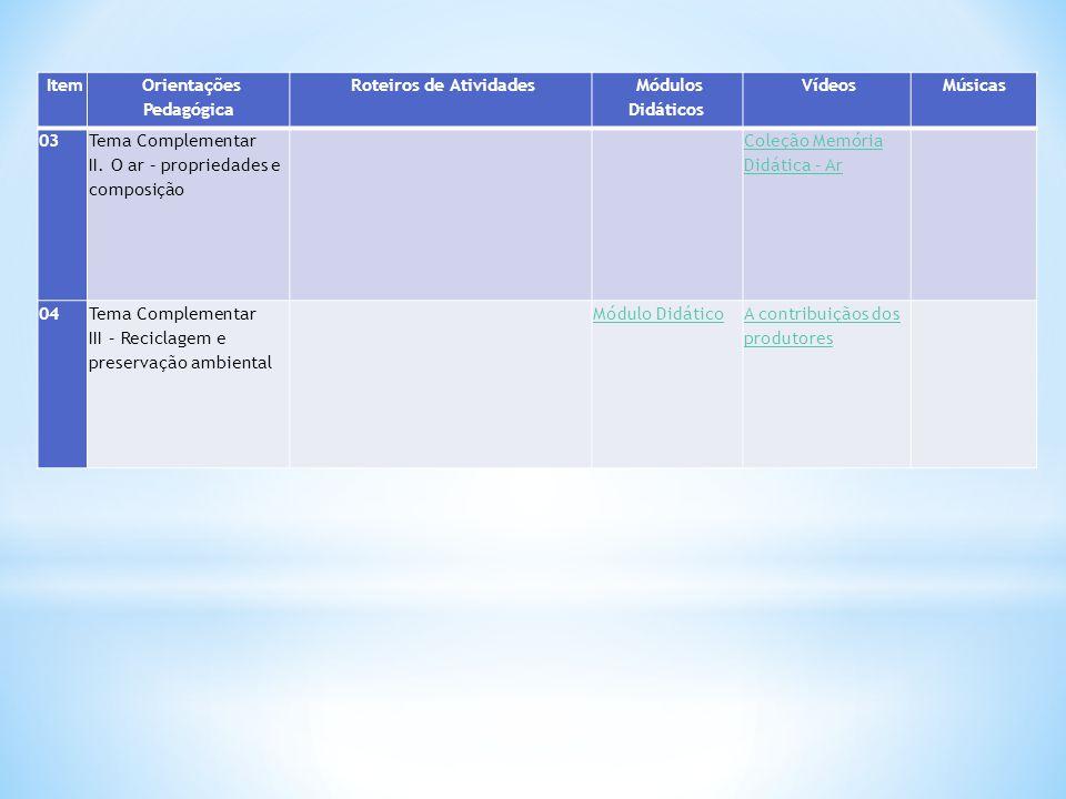 Item Orientações Pedagógica Roteiros de Atividades Módulos Didáticos VídeosMúsicas 03 Tema Complementar II. O ar – propriedades e composição Coleção M