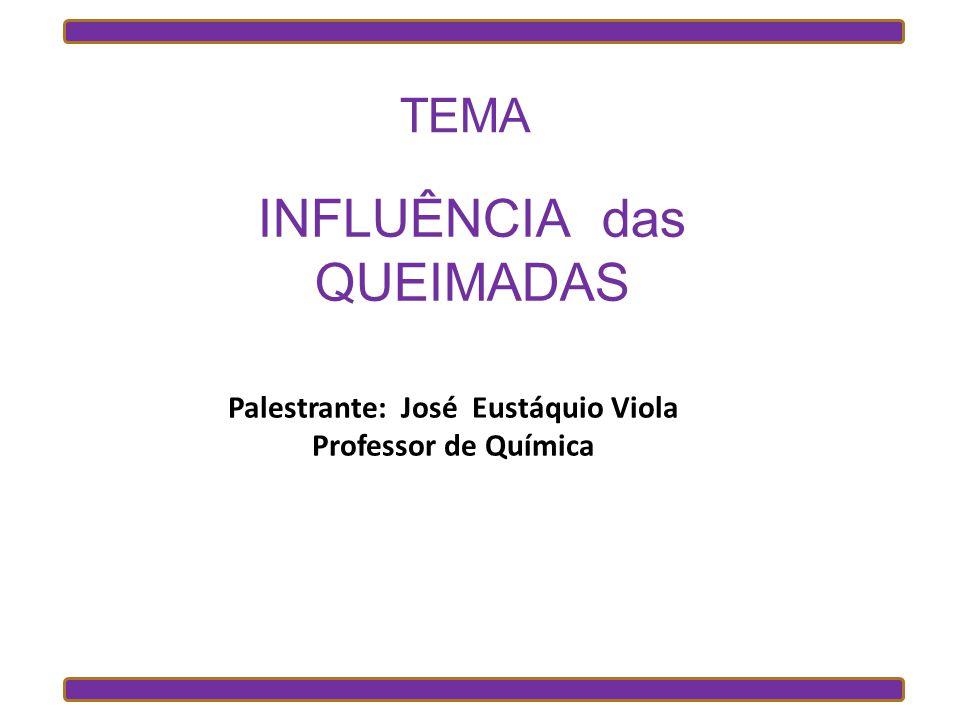 INFLUÊNCIA das QUEIMADAS Palestrante: José Eustáquio Viola Professor de Química TEMA