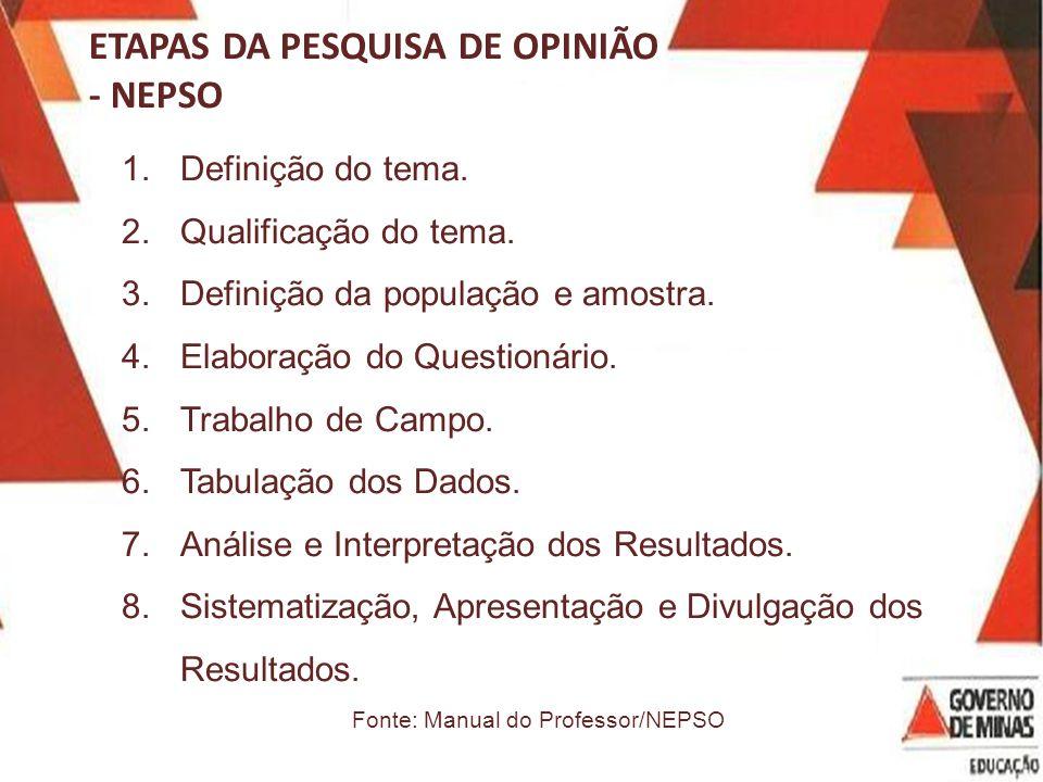 ETAPAS DA PESQUISA DE OPINIÃO - NEPSO 1.Definição do tema.