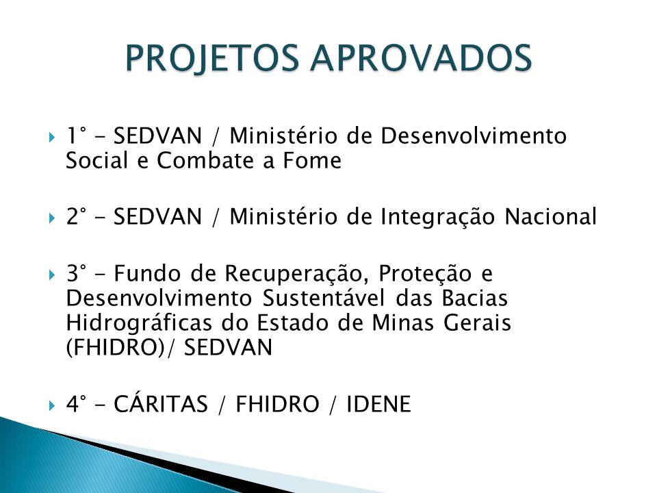 1° - SEDVAN / Ministério de Desenvolvimento Social e Combate a Fome 2° - SEDVAN / Ministério de Integração Nacional 3° - Fundo de Recuperação, Proteção e Desenvolvimento Sustentável das Bacias Hidrográficas do Estado de Minas Gerais (FHIDRO)/ SEDVAN 4° - CÁRITAS / FHIDRO / IDENE