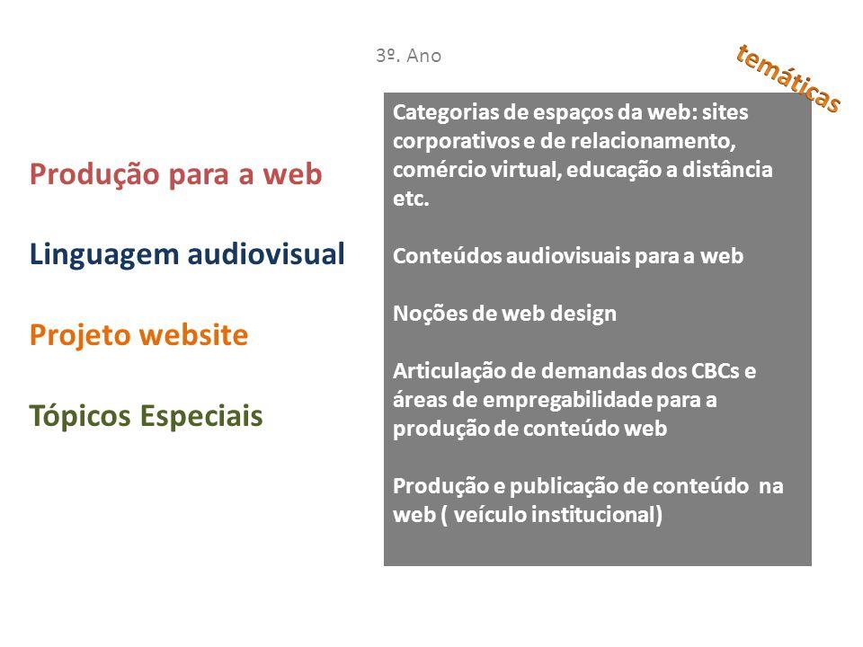 Produção para a web Linguagem audiovisual Projeto website Tópicos Especiais 3º. Ano Categorias de espaços da web: sites corporativos e de relacionamen