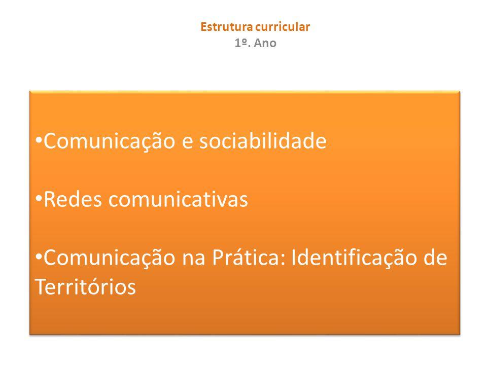 Estrutura curricular 1º. Ano Comunicação e sociabilidade Redes comunicativas Comunicação na Prática: Identificação de Territórios Comunicação e sociab