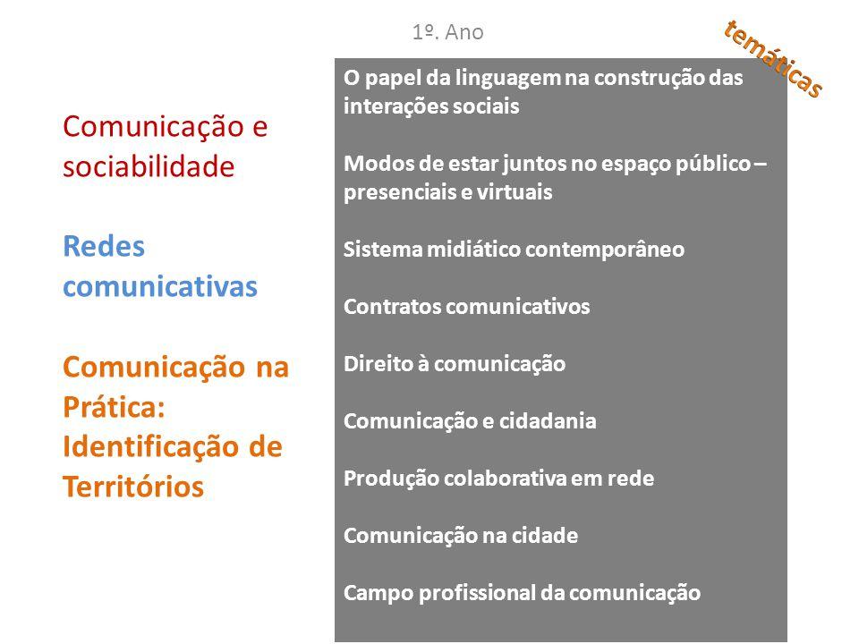 1º. Ano Comunicação e sociabilidade Redes comunicativas Comunicação na Prática: Identificação de Territórios O papel da linguagem na construção das in