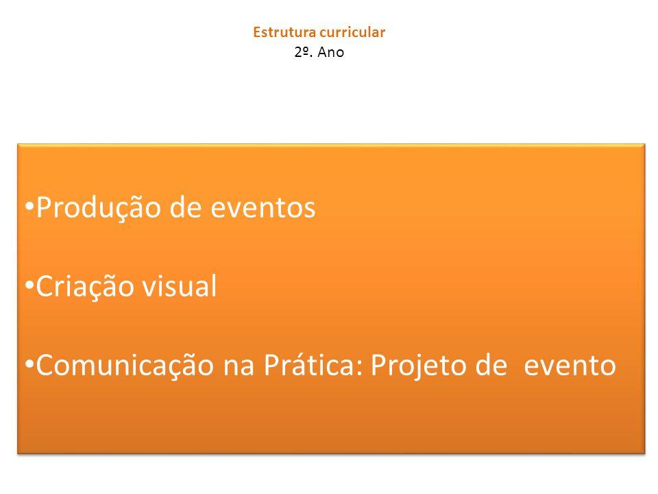 Produção de eventos Criação visual Comunicação na Prática: Projeto de evento Produção de eventos Criação visual Comunicação na Prática: Projeto de evento Estrutura curricular 2º.