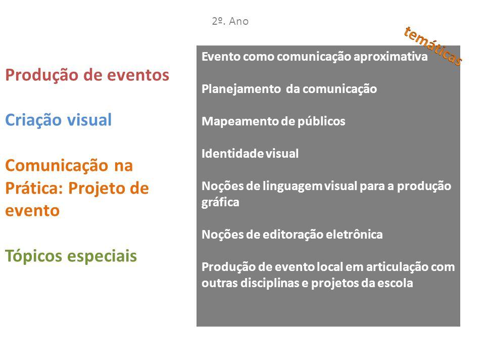 Produção de eventos Criação visual Comunicação na Prática: Projeto de evento Tópicos especiais 2º. Ano Evento como comunicação aproximativa Planejamen