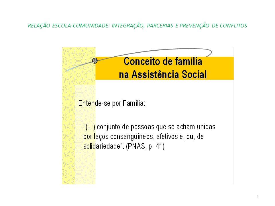 RELAÇÃO ESCOLA-COMUNIDADE: INTEGRAÇÃO, PARCERIAS E PREVENÇÃO DE CONFLITOS 2