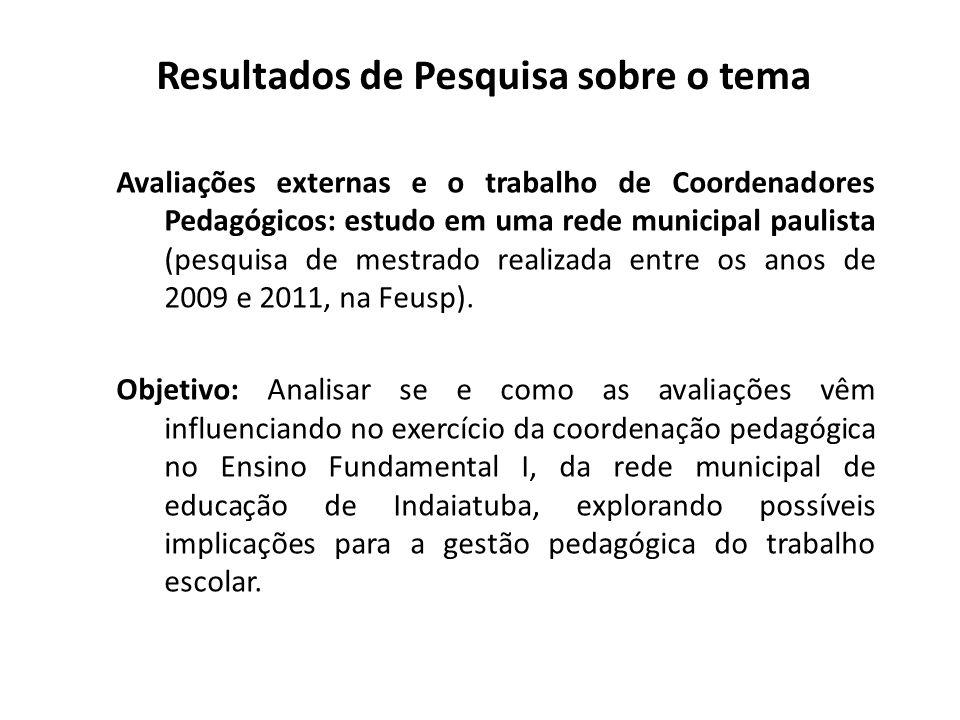 Resultados de Pesquisa sobre o tema Avaliações externas e o trabalho de Coordenadores Pedagógicos: estudo em uma rede municipal paulista (pesquisa de mestrado realizada entre os anos de 2009 e 2011, na Feusp).