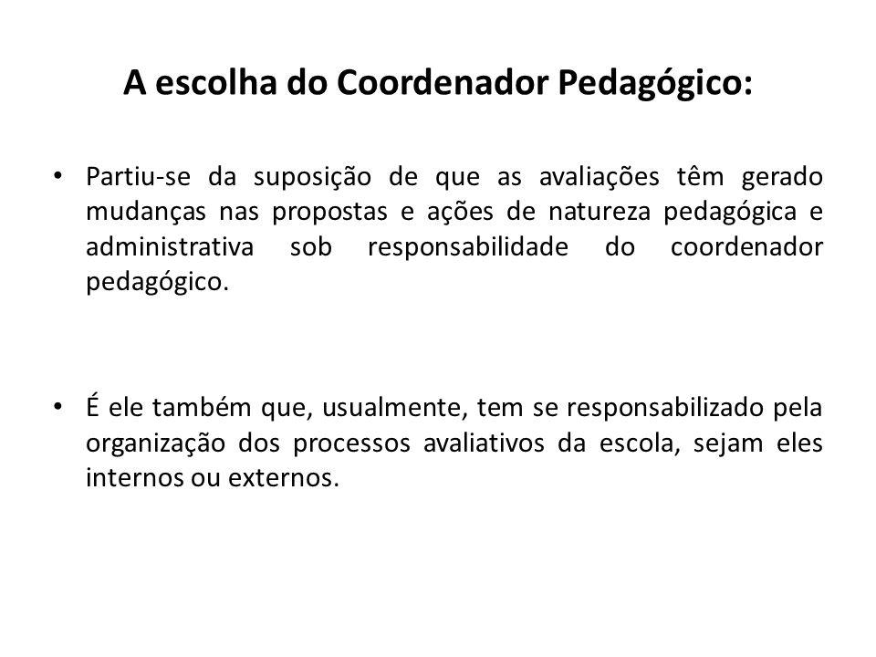 A escolha do Coordenador Pedagógico: Partiu-se da suposição de que as avaliações têm gerado mudanças nas propostas e ações de natureza pedagógica e administrativa sob responsabilidade do coordenador pedagógico.