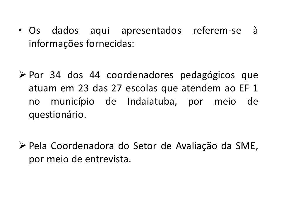 Os dados aqui apresentados referem-se à informações fornecidas: Por 34 dos 44 coordenadores pedagógicos que atuam em 23 das 27 escolas que atendem ao EF 1 no município de Indaiatuba, por meio de questionário.