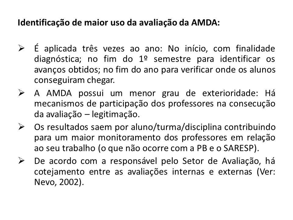 Identificação de maior uso da avaliação da AMDA: É aplicada três vezes ao ano: No início, com finalidade diagnóstica; no fim do 1º semestre para identificar os avanços obtidos; no fim do ano para verificar onde os alunos conseguiram chegar.