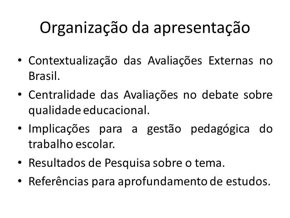 Organização da apresentação Contextualização das Avaliações Externas no Brasil.