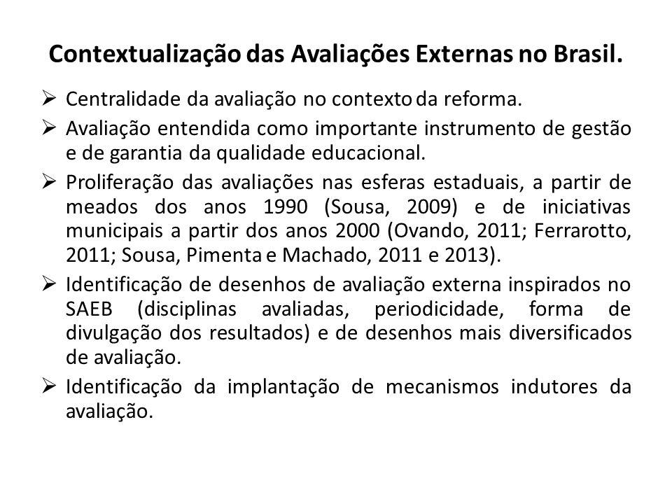 Características da rede municipal de educação de Indaiatuba, relativas à avaliação: Utiliza a Prova Brasil e a Provinha Brasil desde 2007.