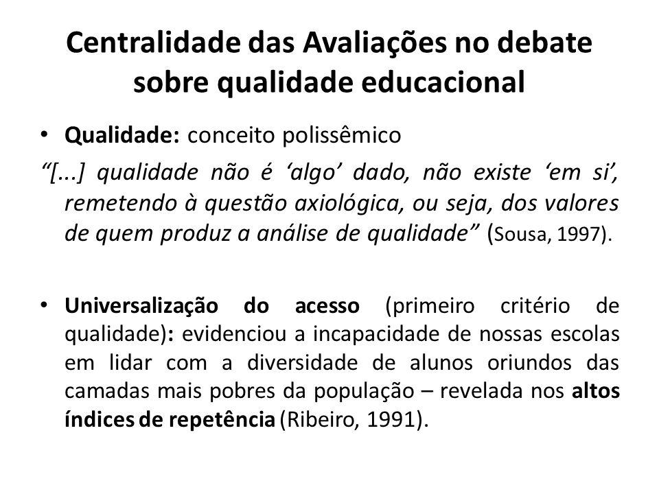 Centralidade das Avaliações no debate sobre qualidade educacional Qualidade: conceito polissêmico [...] qualidade não é algo dado, não existe em si, remetendo à questão axiológica, ou seja, dos valores de quem produz a análise de qualidade ( Sousa, 1997).