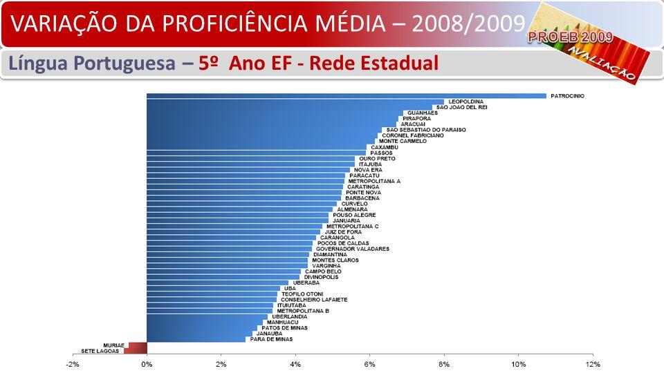 VARIAÇÃO DA PROFICIÊNCIA MÉDIA – 2008/2009 Língua Portuguesa – 5º Ano EF - Rede Estadual