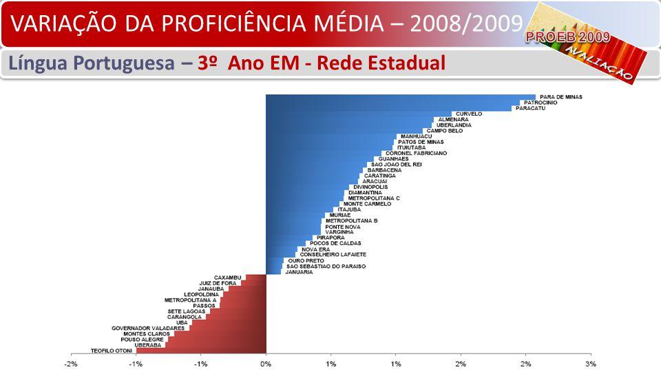 VARIAÇÃO DA PROFICIÊNCIA MÉDIA – 2008/2009 Língua Portuguesa – 3º Ano EM - Rede Estadual
