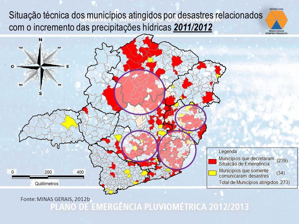 Situação técnica dos municípios atingidos por desastres relacionados com o incremento das precipitações hídricas 2011/2012 Fonte: MINAS GERAIS, 2012b