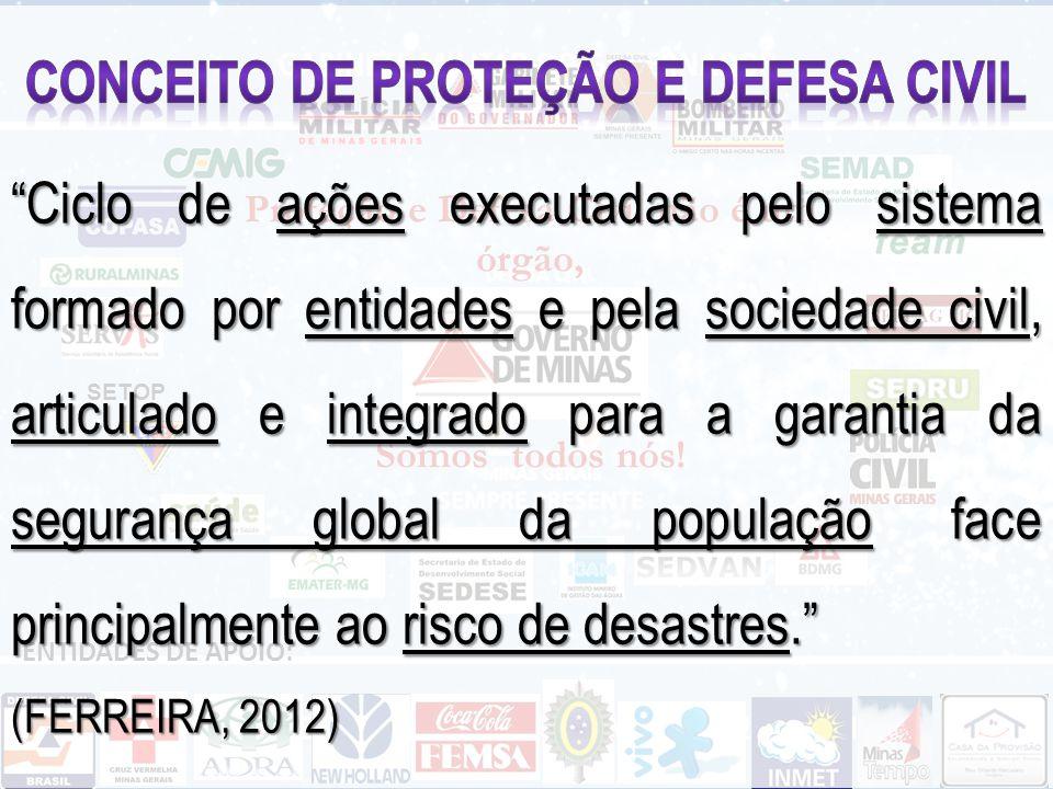 SETOP Proteção e Defesa Civil não é um órgão, Somos todos nós! ENTIDADES DE APOIO: