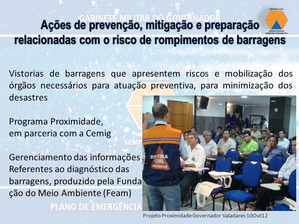 Vistorias de barragens que apresentem riscos e mobilização dos órgãos necessários para atuação preventiva, para minimização dos desastres Programa Pro