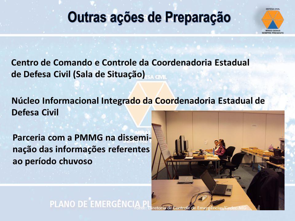 Centro de Comando e Controle da Coordenadoria Estadual de Defesa Civil (Sala de Situação) Núcleo Informacional Integrado da Coordenadoria Estadual de